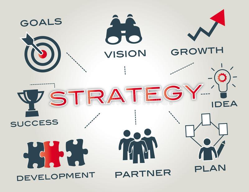 CORSO: come costruire semplicemente un piano di  webmarketing  per la vostra azienda