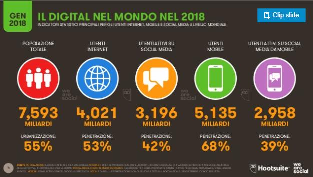 Infografica sulla crescita web