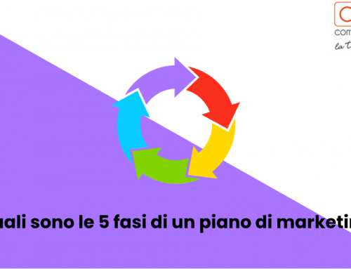 Quali sono le 5 fasi di un piano di marketing?